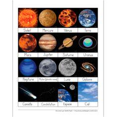 Fichier PDF téléchargeable En couleurs seulement 2 pages  Ce document contient 2 pages en couleurs. La première page contient uniquement les illustrations avec leur nom en-dessous tandis que la deuxième page contient également des lignes trottoirs en-dessous des noms. Vous pouvez vous servir du document en tant qu'affiche ou encore comme jeu de mémoire si vous jumelez 2 élèves ensemble (les enfants découpent chaque planète, les mélangent et ils doivent trouver les dessins identiques et celui… Montessori Science, Preschool Activities, Amelie Pepin, Cosmos, Solar System Projects For Kids, Uranus, Alternative Education, French Classroom, Space Theme