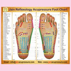 For the erotic reflexology foot chart the same