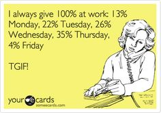 Funny Weekend Ecard: I always give 100% at work: 13% Monday, 22% Tuesday, 26% Wednesday, 35% Thursday, 4% Friday TGIF!