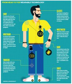 Wearable computing is here already: How hi-tech got under our skin