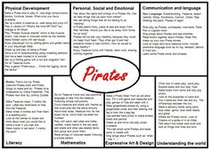 Ready for Talk Like a Pirate day? Pirate Activities, Eyfs Activities, Nursery Activities, Ramadan Activities, Educational Activities, Lesson Plan Templates, Lesson Plans, The Plan, How To Plan
