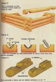 Resultado de imagem para casas construidas com toras de madeira