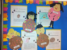 free template.. Adorable cookie to make after reading MMM Cookies by Robert Munsch.