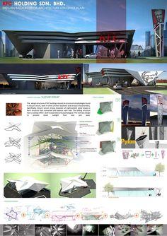 KFC design challenges 2012 by rahemirahman , via Behance Presentation Board Design, Project Presentation, Architecture Graphics, Architectural Presentation, Kfc, Architect Design, Restaurant Design, Mosque, Illustrations Posters
