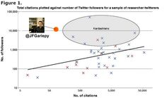 Scientists on Twitter. | BrainFacts.org Blog