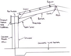 Image Result For Pre Engineered Metal Building Soffit Cad