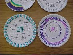 Math Circle Maps: Use paper plates and have students create a circle map about a number, concept, etc.