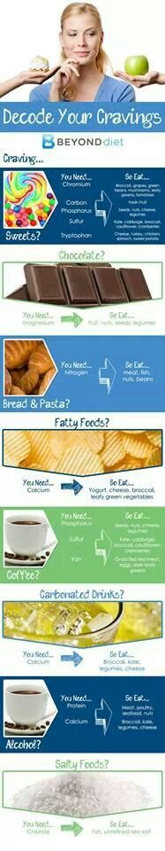 What your cravings mean