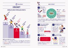 エイゴラボ | Beach Slide Design, Web Design, Poster Design Layout, Self Branding, Buch Design, Japanese Graphic Design, Catalog Design, Magazines For Kids, Publication Design