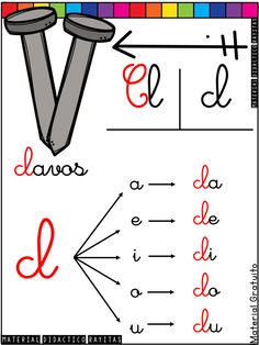Carteles de Silabas - Simples y Trabadas - Imagenes Educativas Bilingual Education, Clu, School Colors, Homeschool, Letters, Teaching, Totoro, Spiderman, Spanish