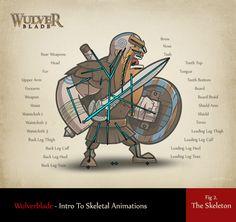 Wulverblade: Caradoc Skeleton Visualization