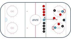 Hockey Drills, Map, Chalkboard, Location Map, Maps