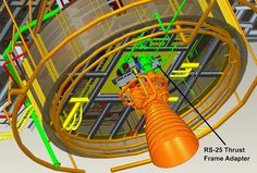Concept, Thrust Frame Adapter for SLS (NASA, Space Launch System, 06/06/13) | Flickr: Intercambio de fotos