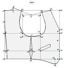 Waist coat pattern