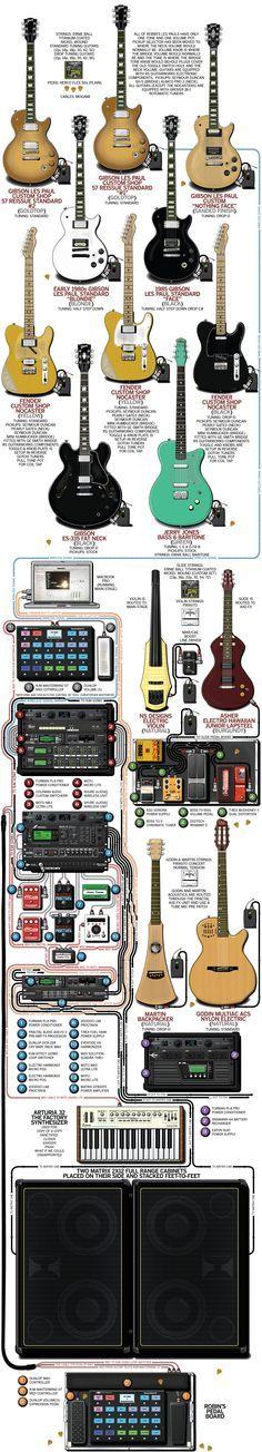 Robin Finck of Nine Inch Nails - Guitar Rig and Gear Setup - 2014 Music Guitar, Guitar Chords, Cool Guitar, Playing Guitar, Guitar Body, Guitar Tips, Guitar Lessons, Famous Guitars, Pedalboard