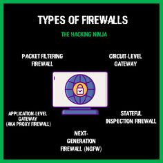In computing, a firewall is a network security system that monitors and controls incoming and outgoing network traffic based on predetermined security rules. A firewall typically establishes a barrier between a trusted internal network and untrusted external network, such as the Internet. How To Be Outgoing, Circuit, Internet, Hacks, Cute Ideas, Tips