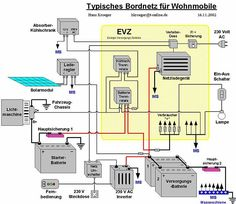Campervan electrical installation wiring diagram google search bordnetz fr wohnmobile womo diy campersprinter vancampervanelectrical wiringvw asfbconference2016