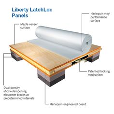 Harlequin Liberty LatchLoc™ — Modular, sprung floor system designed for portable installations. Quick