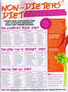 non-dieter's diet. works for me!