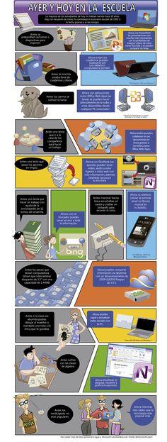 Como la tecnología ha cambiado la educación #infografía