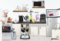 Una foto fantástica para repasar el vocabulario de la cocina.