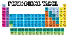 periodieke tabel wetenskap elemente atome hoezit Nature Study, Garage Design, Physical Science, The Ordinary, Physics, Periodic Table, Activities, Education, Math