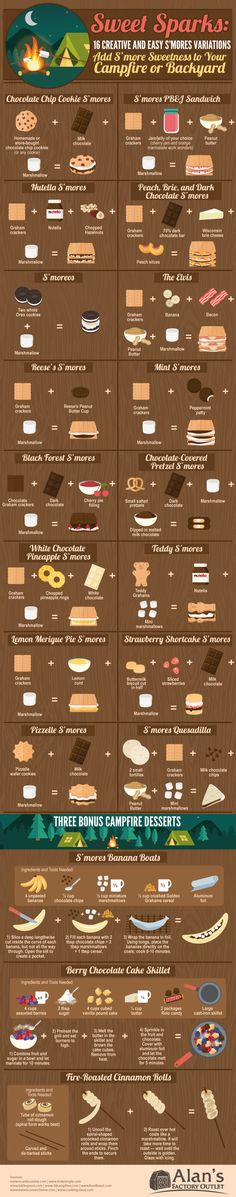 Sweet Sparks: 16 Creative and Easy S'mores Variations Infographic