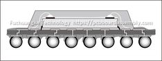 IPC-2226 Standard for HDI PCB Design | HDI Board Manufacturer