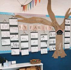 Kindergarten Classroom Decor, Preschool Class, Classroom Ideas, Bullentin Boards, Future Jobs, Beginning Of School, Classroom Displays, Future Classroom, First Grade