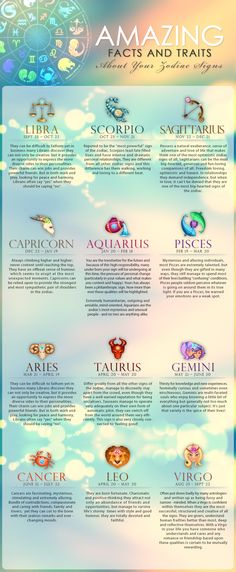 Amazing Zodiac Facts & Traits