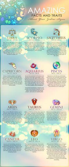 astrologie name fische horoskop krebs virgo aries libra rechner leo skorpion . Aries And Libra, Virgo And Cancer, Astrology Zodiac, Pisces Horoscope, Horoscopes, Astrology Stars, Horoscope Memes, Capricorn Facts, Mayan Astrology