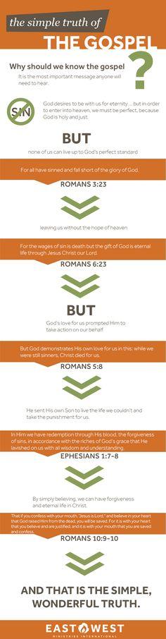 gospel-infographic