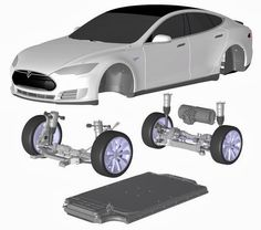 Electric Cars The Basics Electric Cars Info Pinterest Cars Review