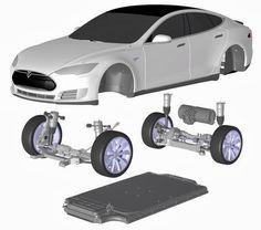 Image Result For Tesla Battery Swap