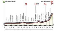 Tappa 18 – Giro d'Italia 2018: Sito Ufficiale