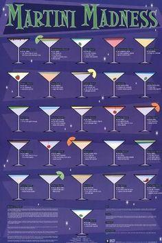 Vintage Drink Advertising Martini
