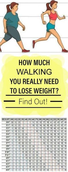 HOW MUCH WALKING YOU REALLY NEED TO LOSE WEIGHT? #weighlose #fat #fatburn #health #fitness