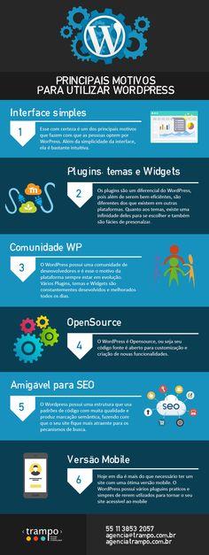 Principais motivos para utilizar WordPress