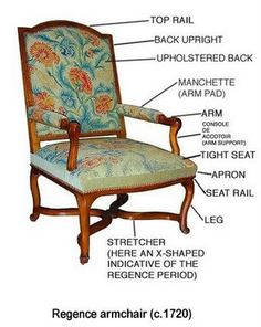 The Buzz on Antiques: Antique chairs 101