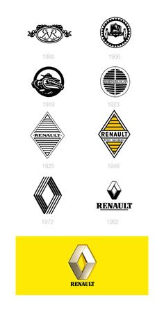 A look at some car companies logos design evolution - Car Premium Car Badges, Car Logos, Typography Logo, Logo Branding, Logo Autos, Car Logo Design, Design Logos, Etiquette Vintage, Patterns