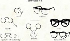 Different Glasses Types 2 Fashion Terms, Fashion Guide, Fashion Dictionary, I Need To Know, Manga, Style Guides, Dress Making, Vintage Fashion, Glasses