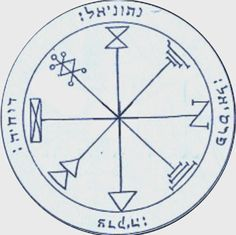 Enhance your money spells with Jupiter energy - Black Witch Coven Hindu Symbols, Occult Symbols, Magic Symbols, Symbols And Meanings, Simbolos Tattoo, King Solomon Seals, Witch Coven, Solomons Seal, Books