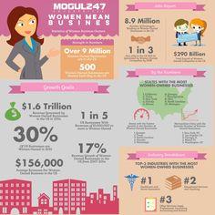 Business Women, Mindfulness, Consciousness, Business Professional Women