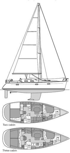 151d4d2a23e0dcdb72c374d4d76909e3 christina 43 (hans christian) drawing on sailboatdata com 3 Simple Boat Wiring Diagram at n-0.co