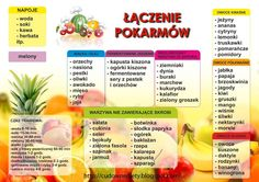 Dieta Rozdzielna Aloe Vera, Food And Drink, Drinks, Health, Ms, Boutique, Diet, Drinking, Beverages