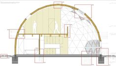 Ecoproyecta - geodetic and self Houses in Yecla, Murcia Environmental Architecture, Space Architecture, Quonset Homes, Dome Structure, Geodesic Dome Homes, Roof Shapes, Eco Buildings, Dome House, Round House