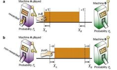 Researchers show that an iron bar is capable of decision-making