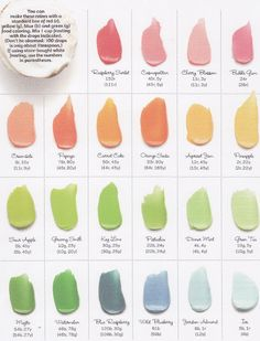How To Make Frosting Colors.. An Excellent Chart!!!!!