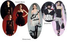 Samantha Angelo, The Eye Travels, Trend Report, Fashion Week, Polka Dots, Balenciaga, Loewe, Jacquemus, Zimmermann, Fashion