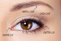 Lesson No. 5: Make your eyes pop by changing their shape, 10 Secrets I Learned at Makeup Artist School